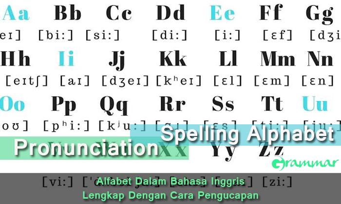 Alfabet Dalam Bahasa Inggris Lengkap Dengan Cara Pengucapan